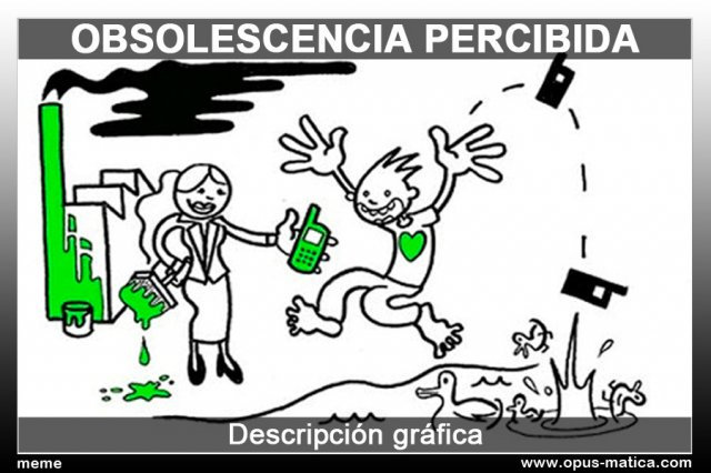 Obsolescencia_Percibida